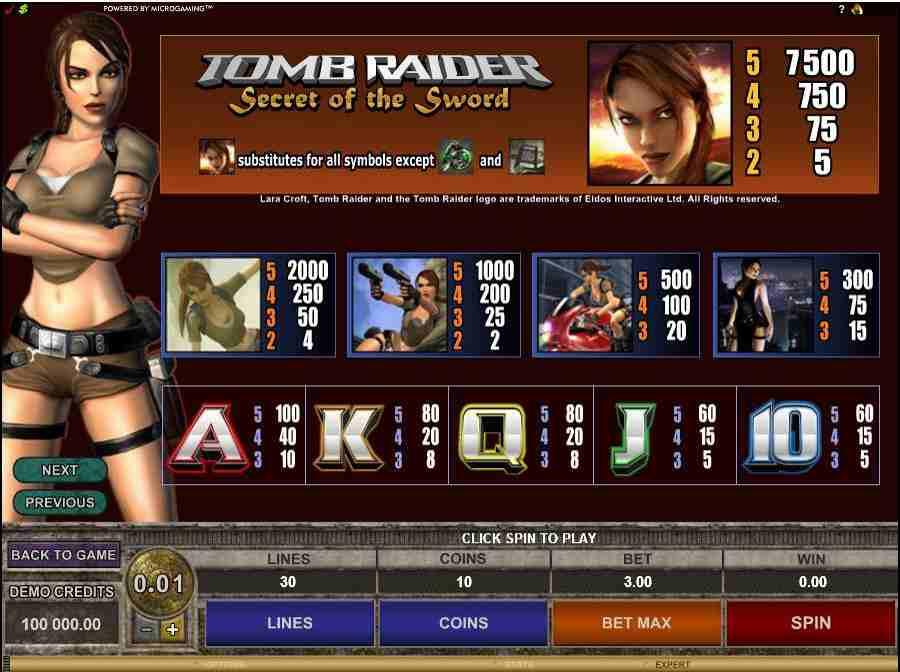 Tomb Raider II Symbols Paytable