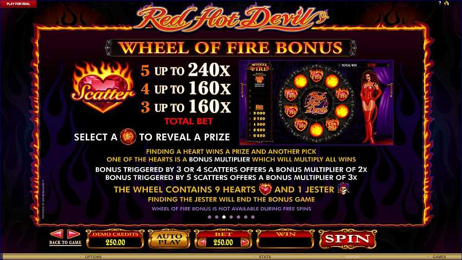 Red Hot Devil Weel of the fire Bonus Value