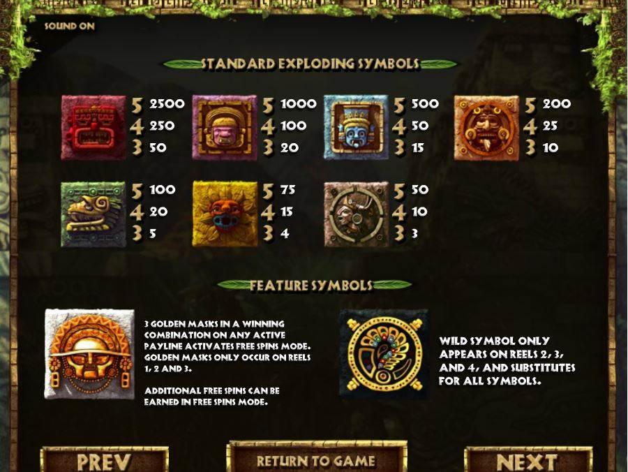Rook's Revenge Symbols Pay Table