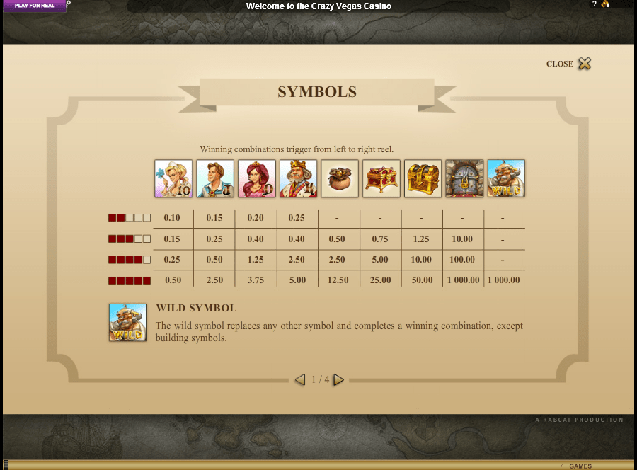 Castle Builder Symbols Table