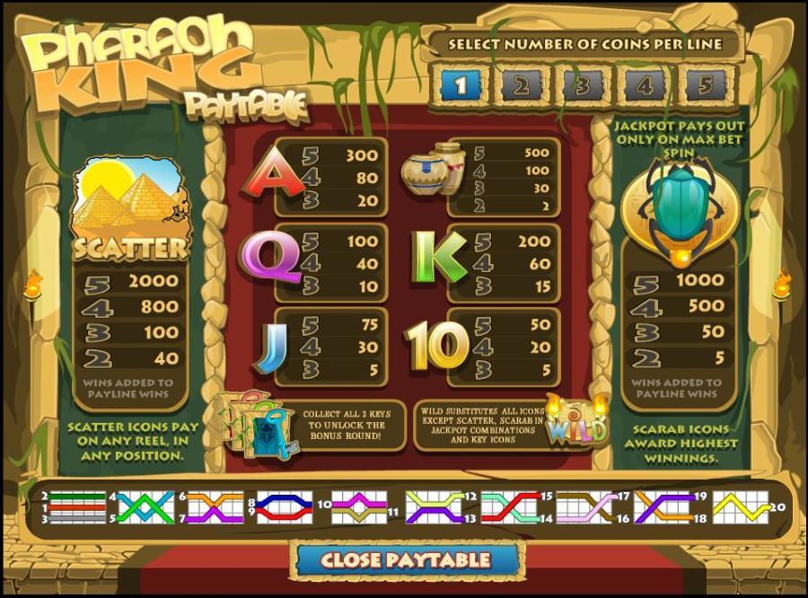 Pharaoh King Symbol PayTable