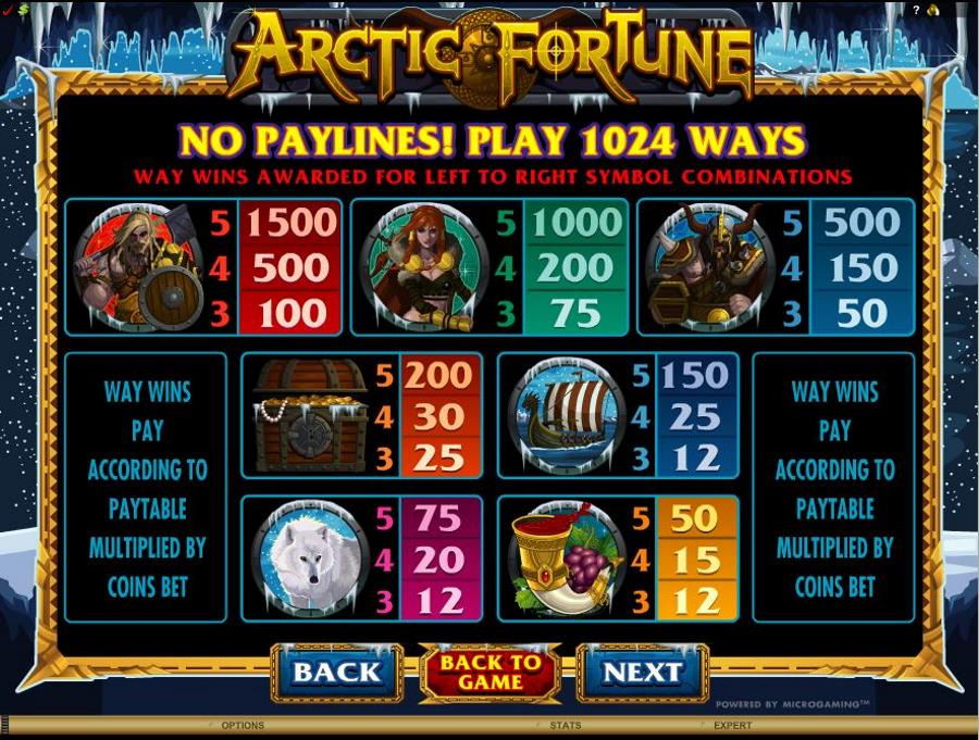 Arctic Fortune Symbols Pay Table