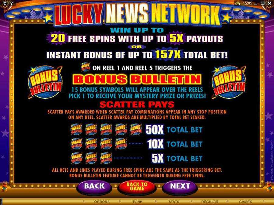 Lucky News Network Bonus Bulletin Paytable