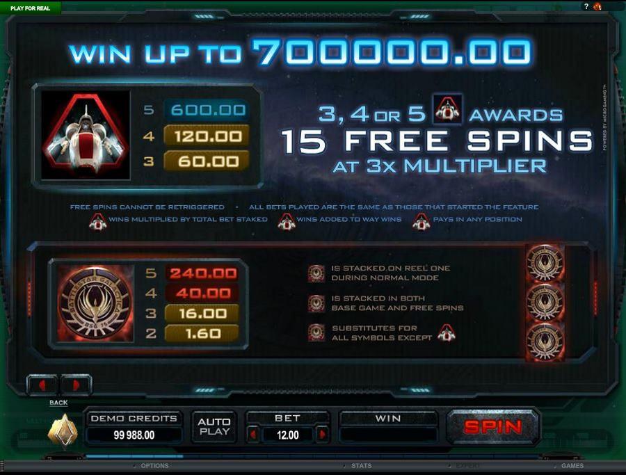 Battlestar Galactica Free Spins Features