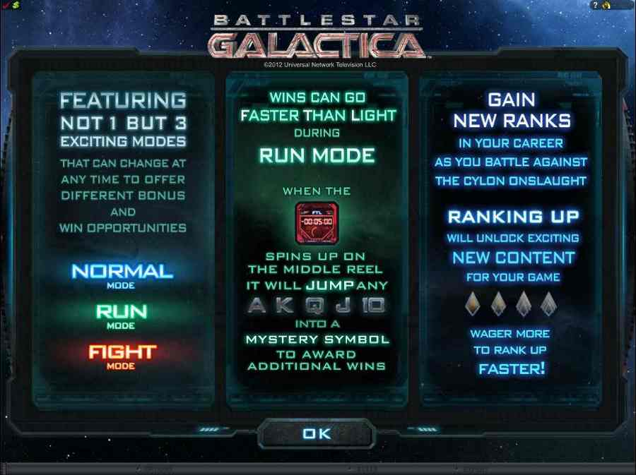Battlestar Galactica Bonus Features