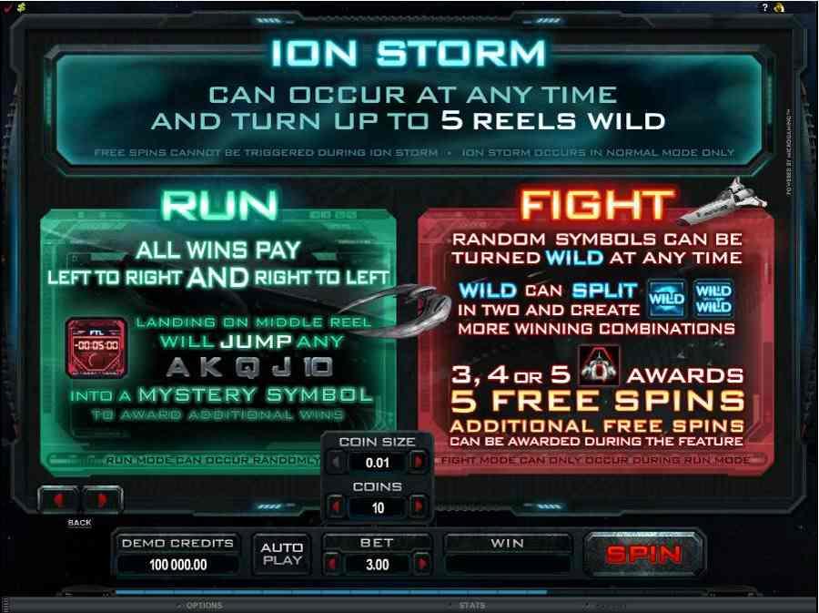 Battlestar Galactica Ion Storm Features