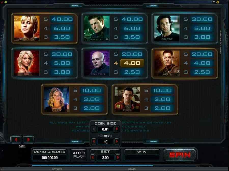 Battlestar Galactica Symbols Pay Table