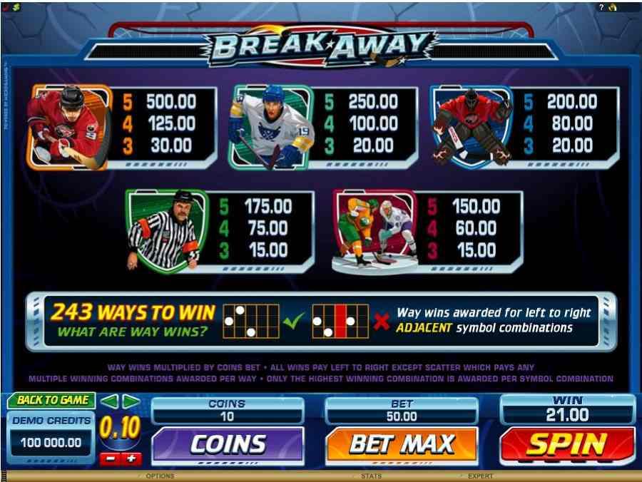 Break Away Symbols Pay table