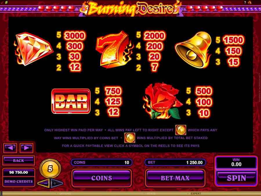 Burning Desire Symbols Pay table