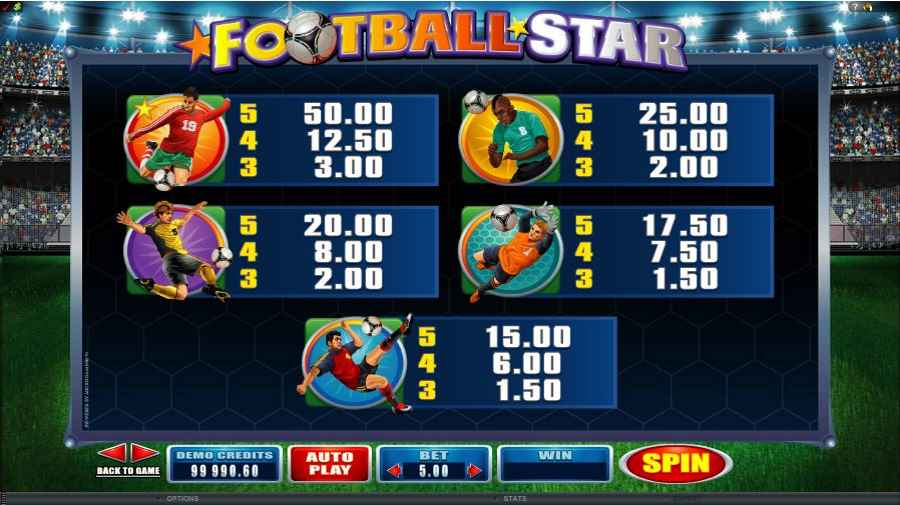 Football Star Symbols Pay Lines