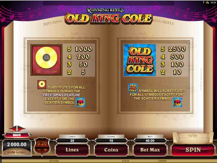 Old King Cole Symbol Feature