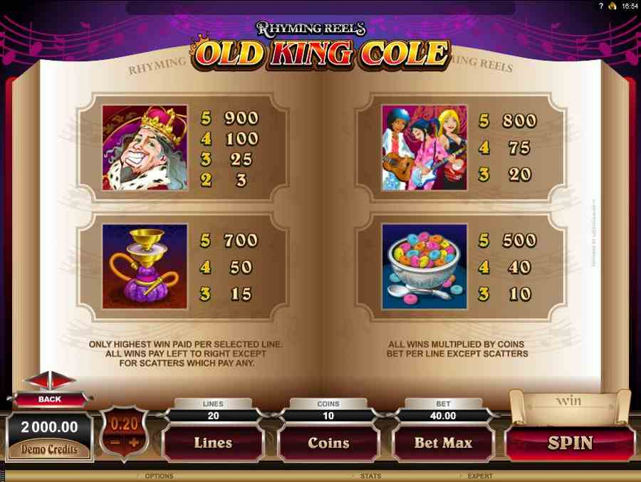 Old King Cole Symbols Pay Table