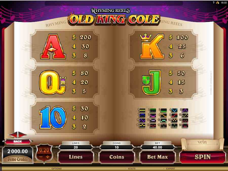 Old King Cole Low Symbol Pay Table