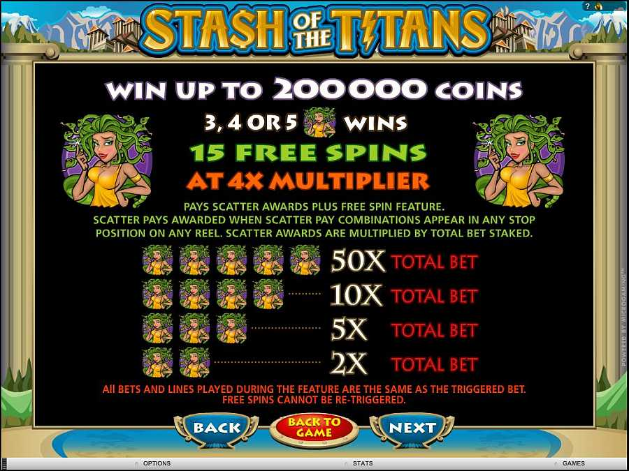 Stash of the titans Free Spins Feature