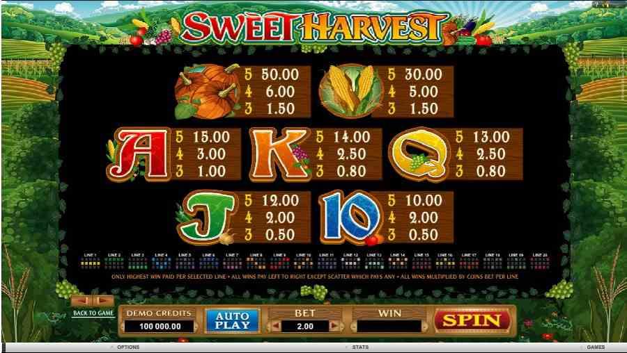 Sweet Harvest Symbols Pay table