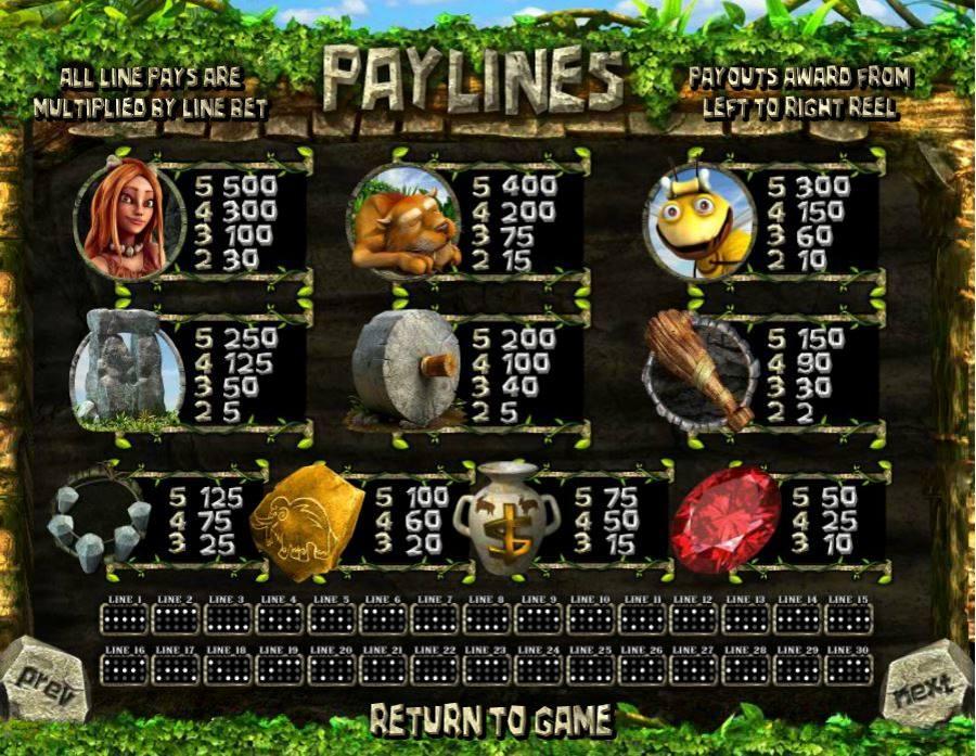 2 Million BC Symbols Pay Table