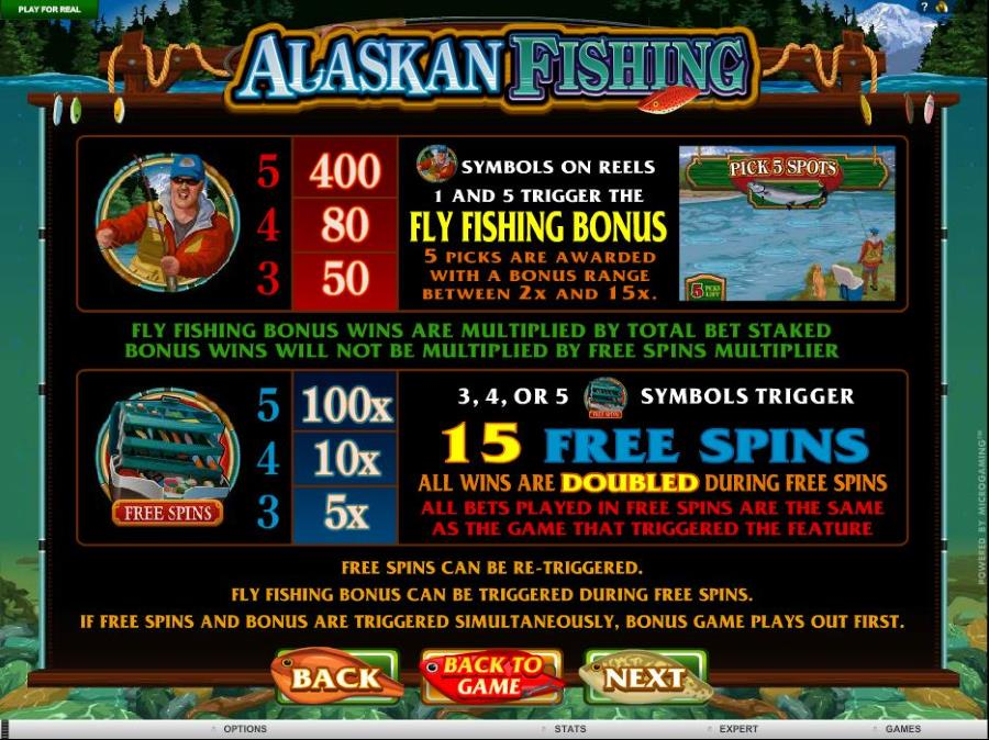 Alaskan Fishing Free Spins Feature