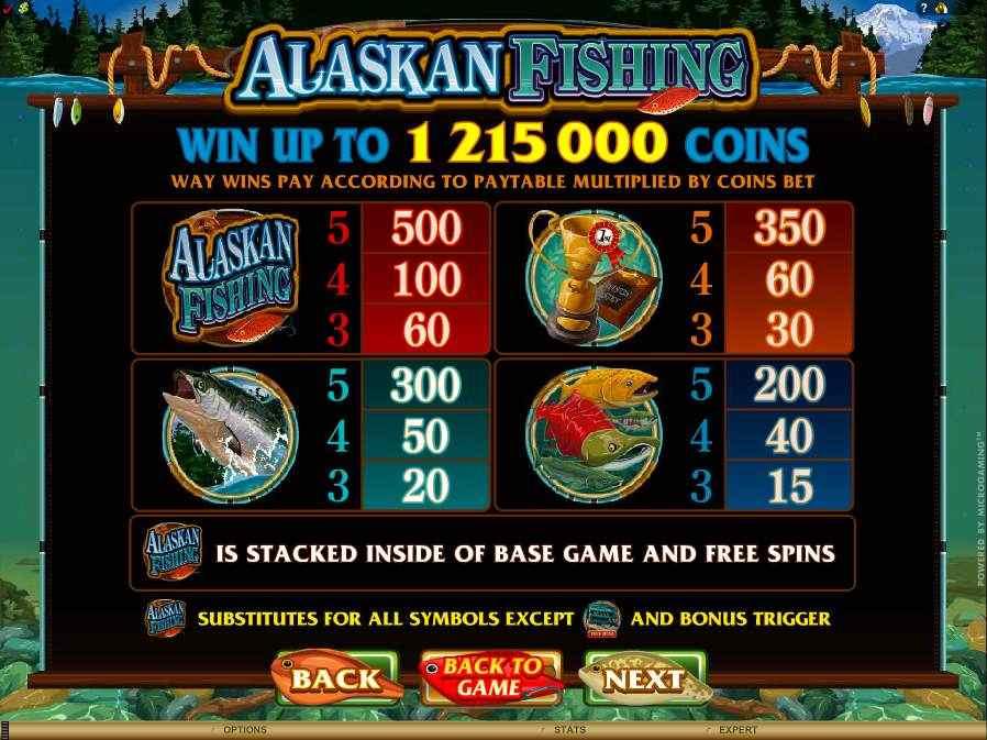Alaskan Fishing Symbols Pay Table