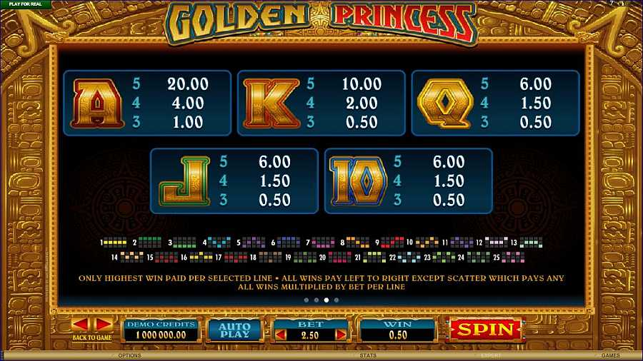 Golden Princess Low Paytable
