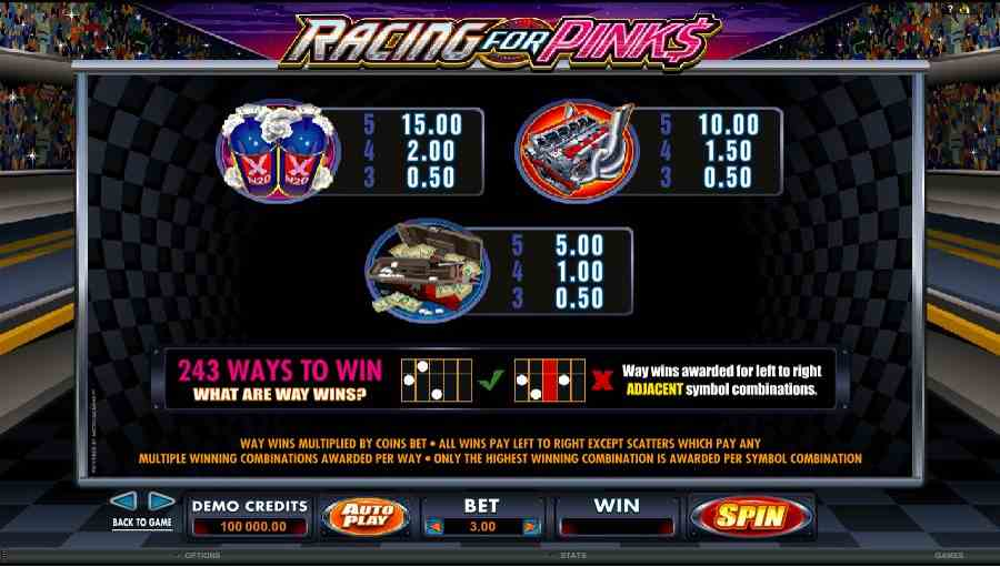 Racing For Pinks Low Pay table