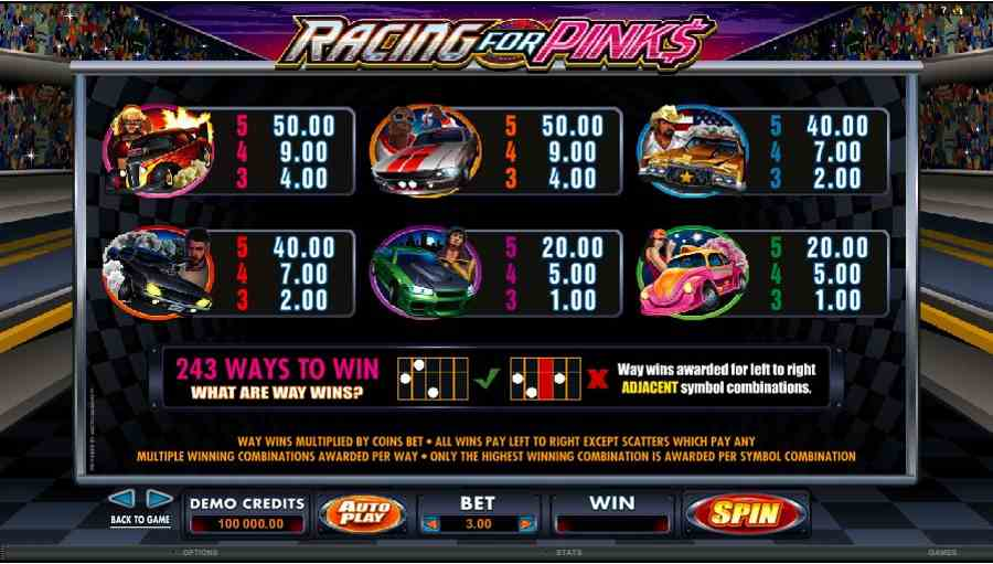 Racing For Pinks Symbol Pay table