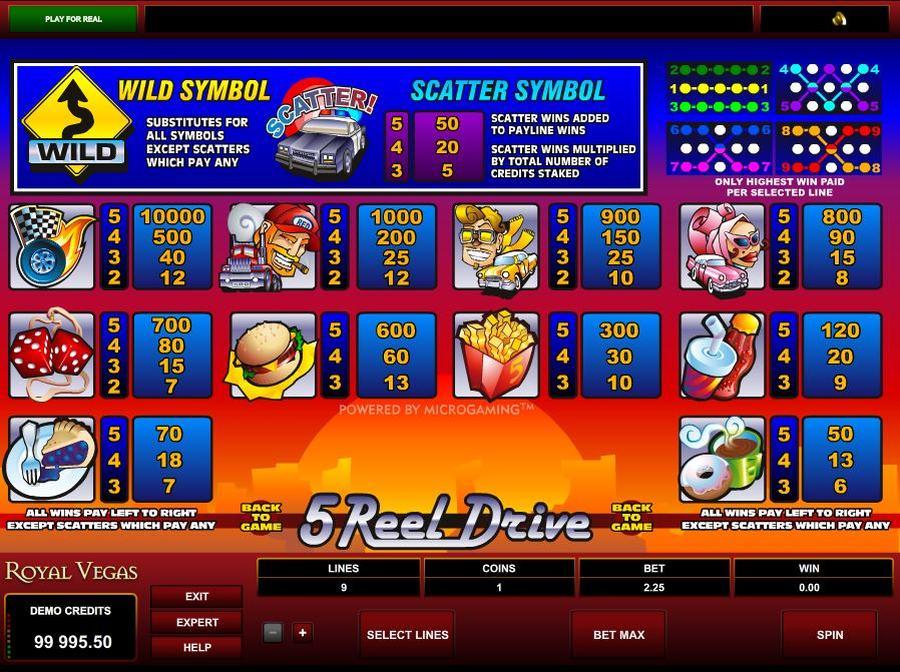 5 Reel Drive Symbols Paytable