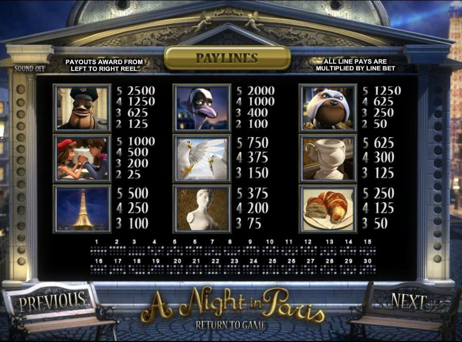A Night in Paris Symbols Pay table