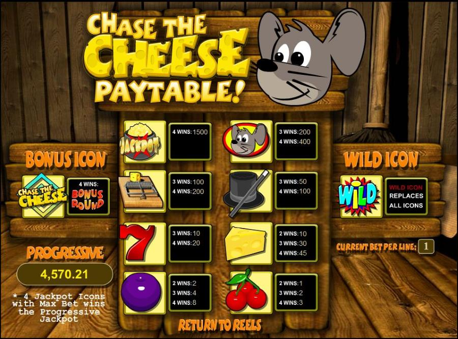Chase the Cheese Symbols Pay Table
