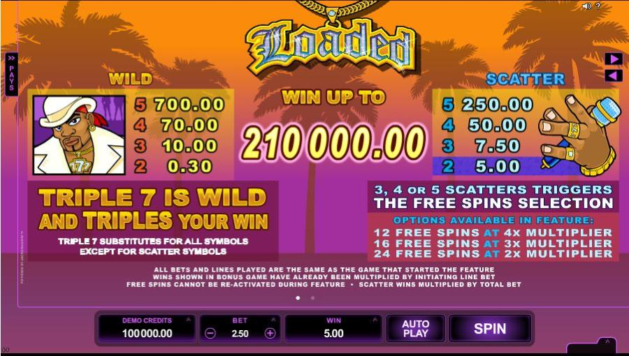 loaded Free Spins Feature