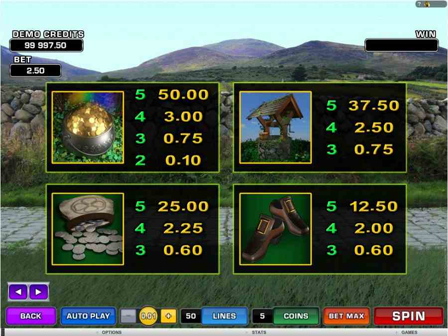lucky leprechauns loot Symbol Pay table
