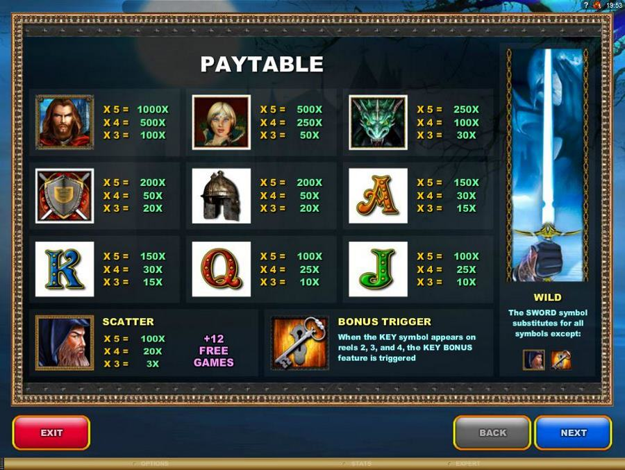 Xcalibur Symbols Paytable