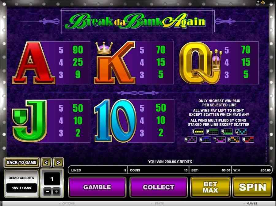 Break Da Bank Again Screenshot