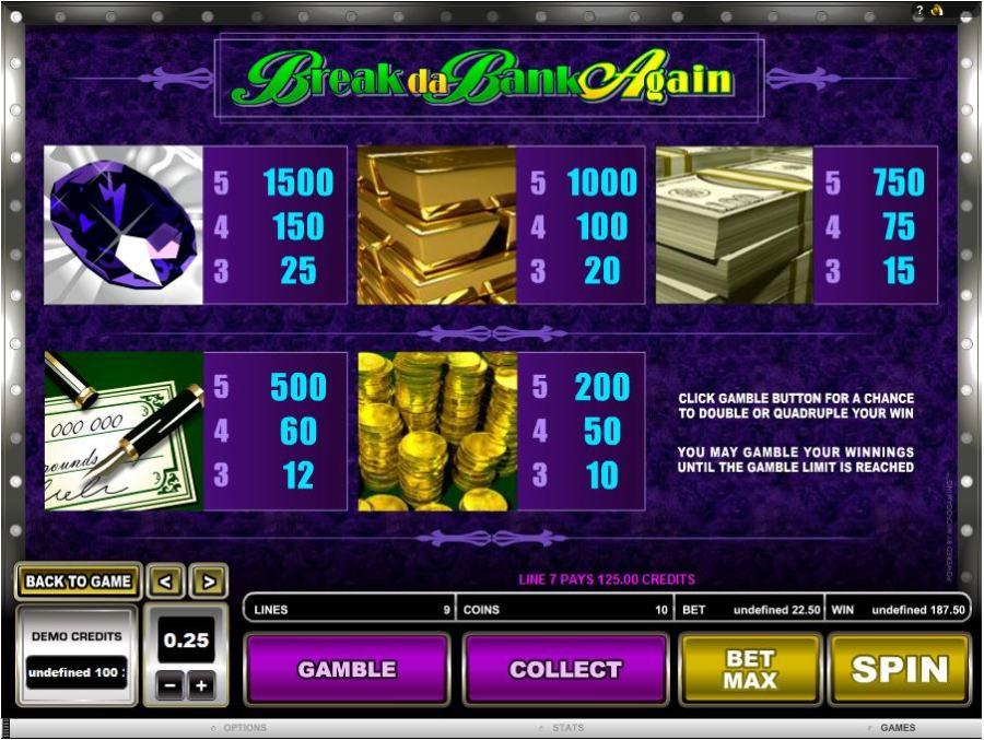 Break Da Bank Again Symbols Pay table