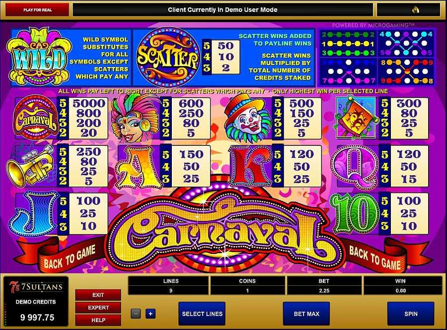 Carnaval Symbols Paytable