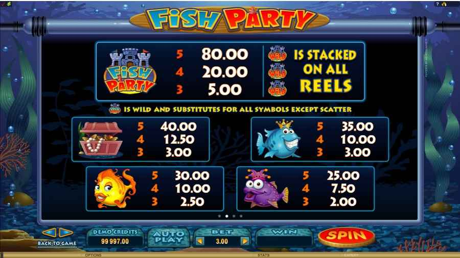 Fish Party Symbols Pay Lines