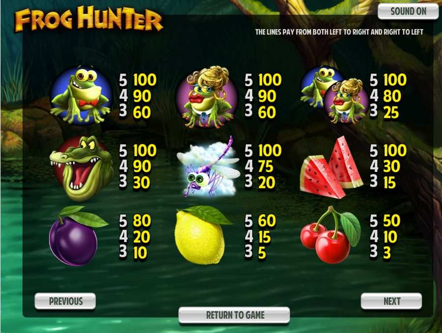 Frog Hunter Symbols Pay Table