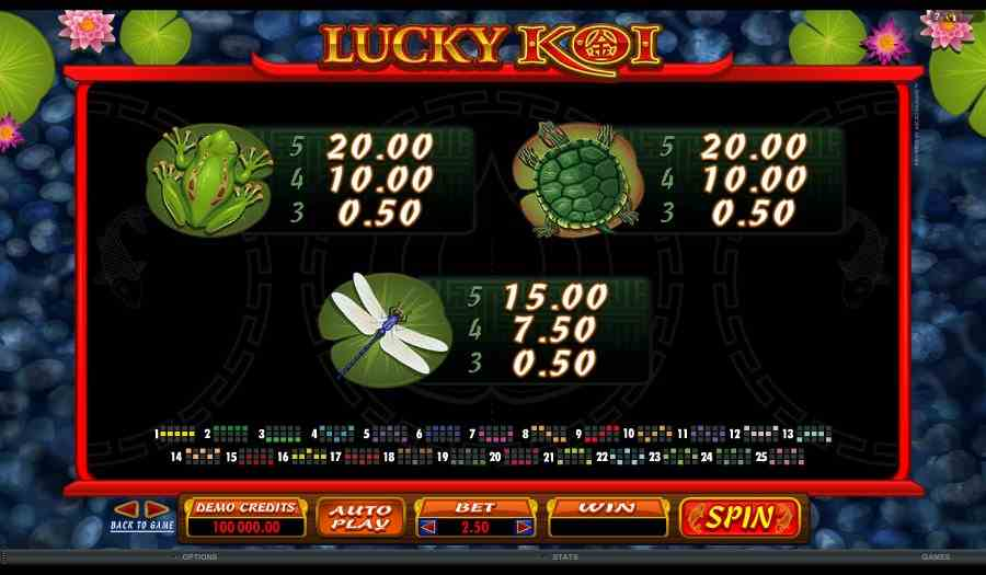 lucky koi Low Symbol Paytable