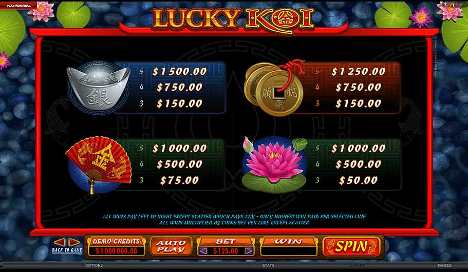lucky koi Symbol Paytable