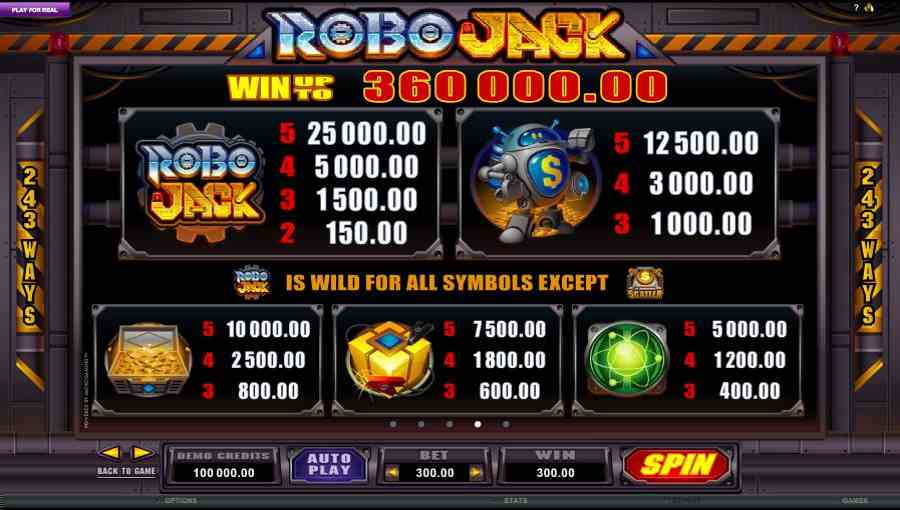 Robo Jack Symbols Paytable Screen