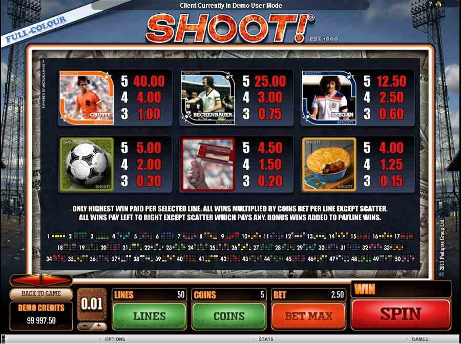 Shoot Symbol Pay table