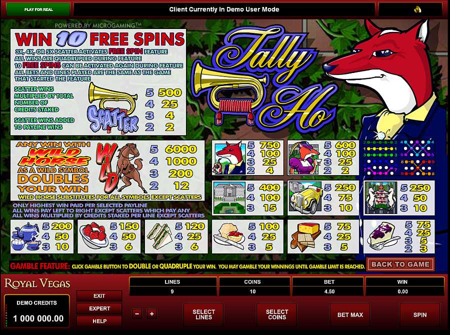 Tally Ho Symbols Pay Table