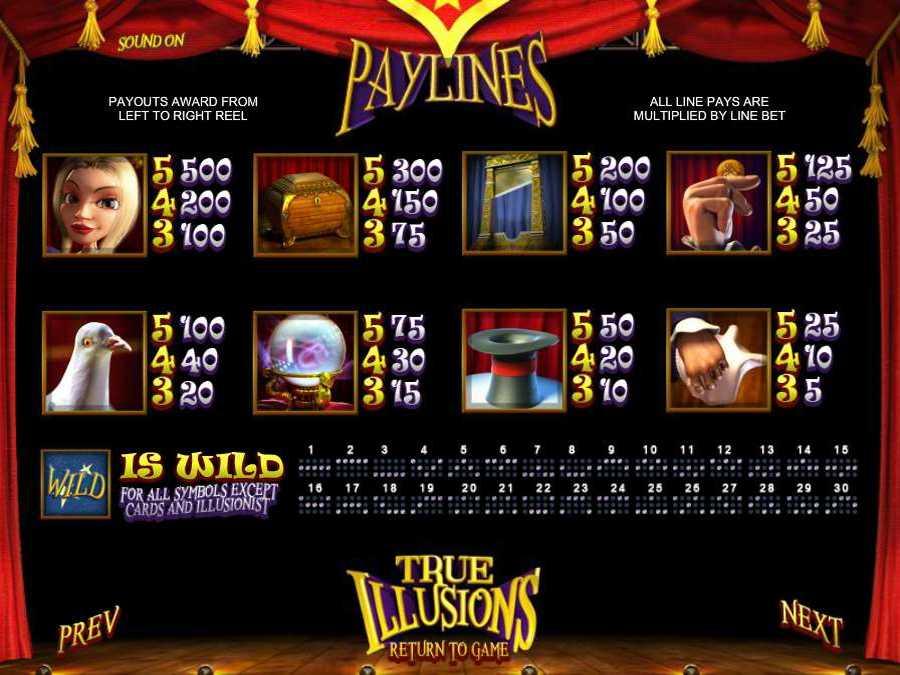 Symbols Paytable