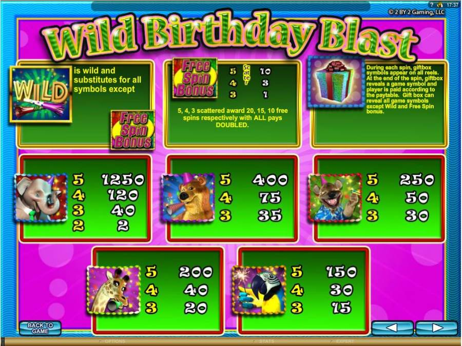 Wild birthday Blast Symbols Pay Table