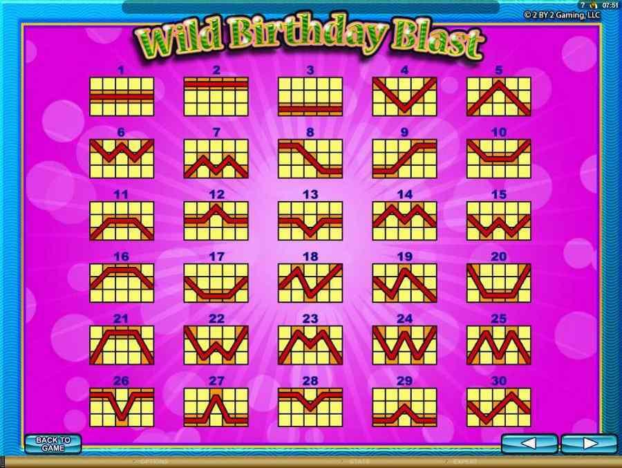 Wild birthday Winning Pay-lines