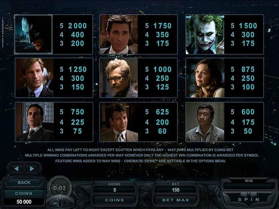 The Dark Knight Symbols Pay table