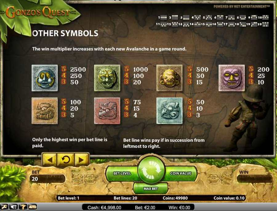 Gonzos Quest Symbols Paytable Screen