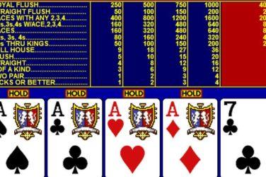 The World Of Online Video Poker