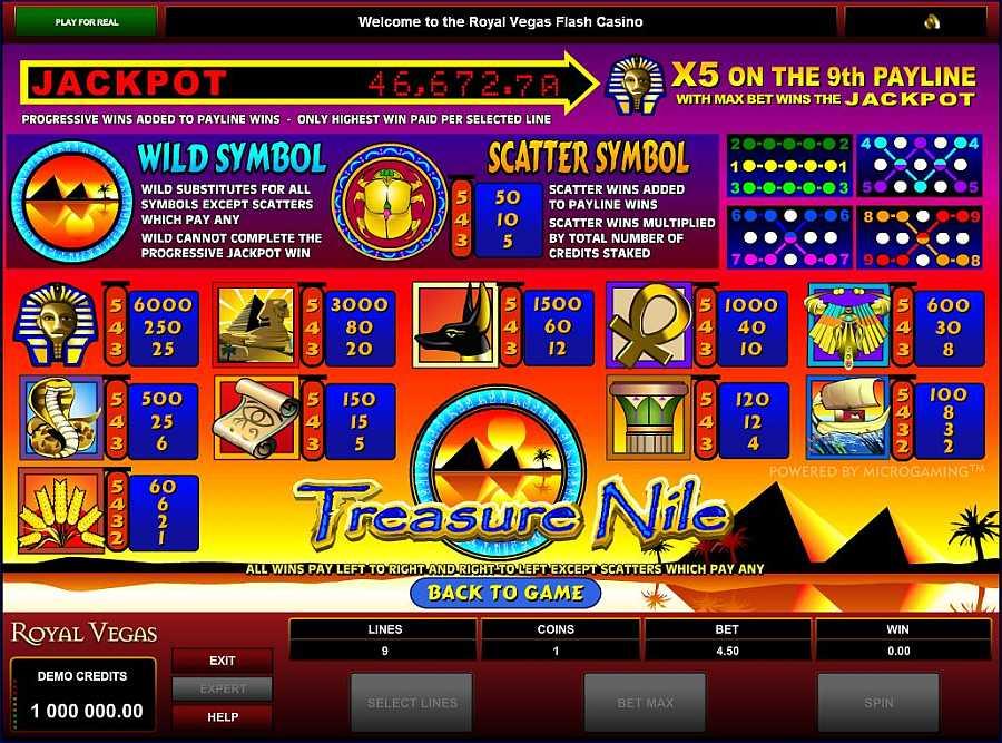 Treasure Nile Symbol Pay table