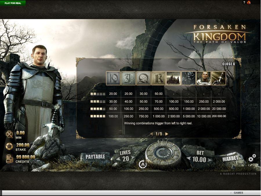 Forsaken Kingdom Symbols Pay Table