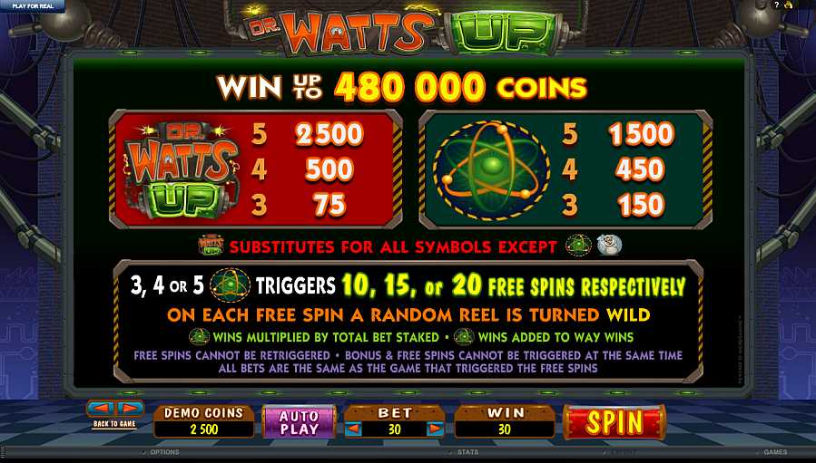 Dr Watts up Free Spin Triggers